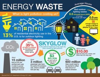 Energy-waste-web-1-647x500