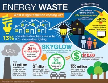 Energy-waste-web-1-647x500