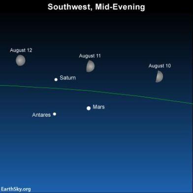2016-august-10-11-12-moon-mars-saturn-antares